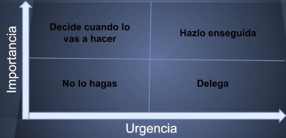 triage_productividad2